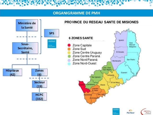 ORGANIGRAMME DE PMH Ministère de la Santé Sous- Secrétaire, Santé Zones (6) Secteur (19) HCPC (332) SPS Hôpitaux (42) Zone...