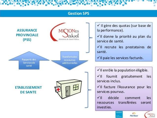 Gestion SPS ASSURANCE PROVINCIALE (PSS) ETABLISSEMENT DE SANTE  Il gère des quotas (sur base de la performance). Il donn...