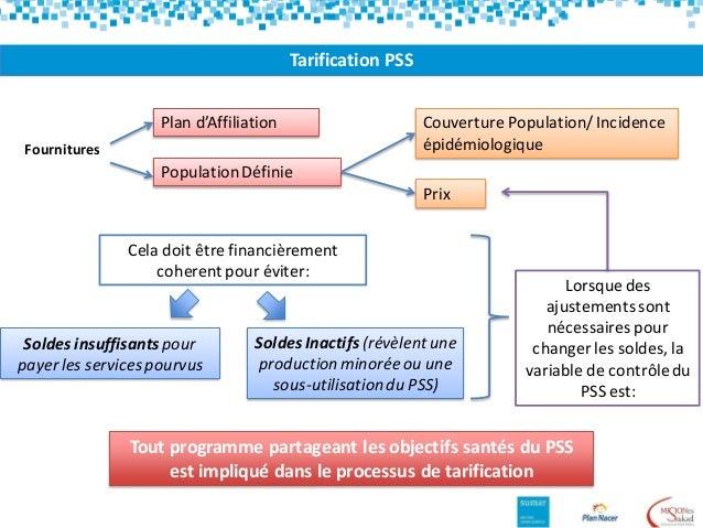 Tarification PSS Cela doit être financièrement coherentpour éviter: Tout programme partageant les objectifs santés du PSS ...