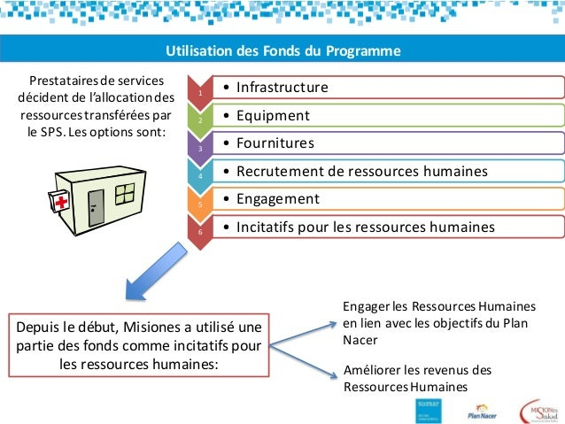 1 • Infrastructure 2 • Equipment 3 • Fournitures 4 • Recrutement de ressources humaines 5 • Engagement 6 • Incitatifs pour...
