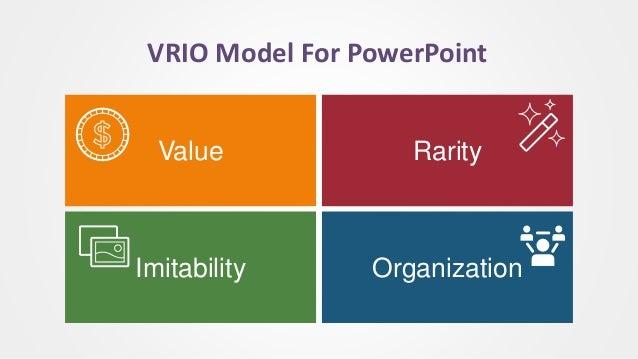 VRIO Model For PowerPoint Value Rarity Imitability Organization