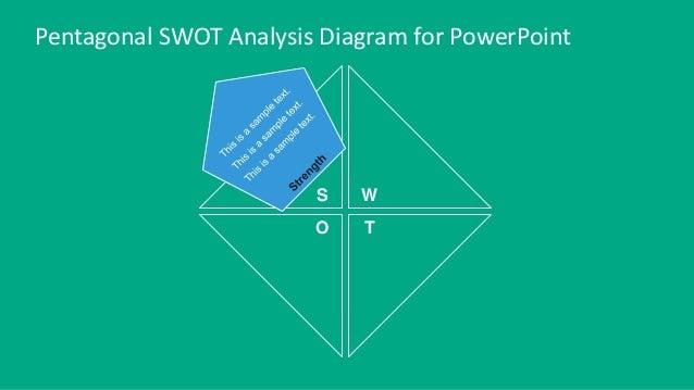Slidemodel pentagonal swot analysis diagram for powerpoint pentagonal swot analysis diagram for powerpoint s w o t ccuart Choice Image