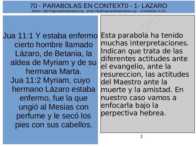 1 Jua 11:1 Y estaba enfermo cierto hombre llamado Lázaro, de Betania, la aldea de Myriam y de su hermana Marta. Jua 11:2 M...