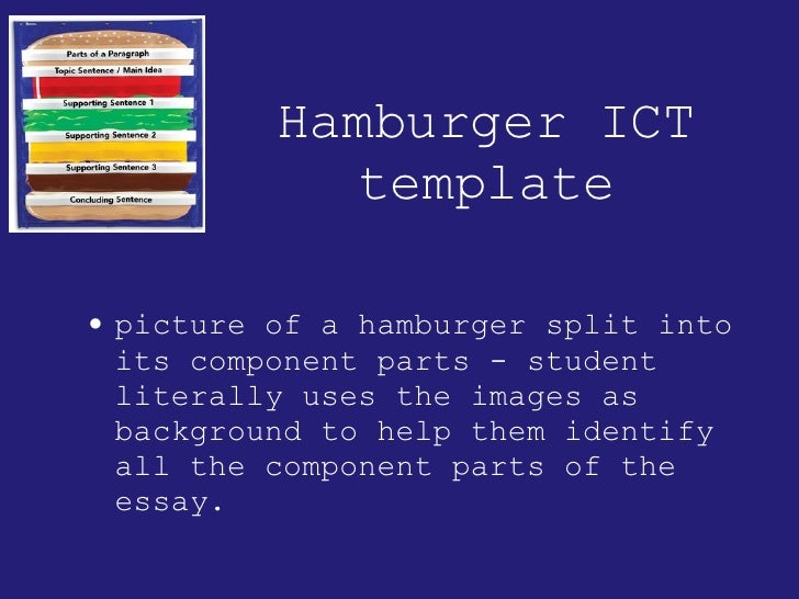 Hamburger ICT template <ul><li>picture of a hamburger split into its component parts - student literally uses the images a...