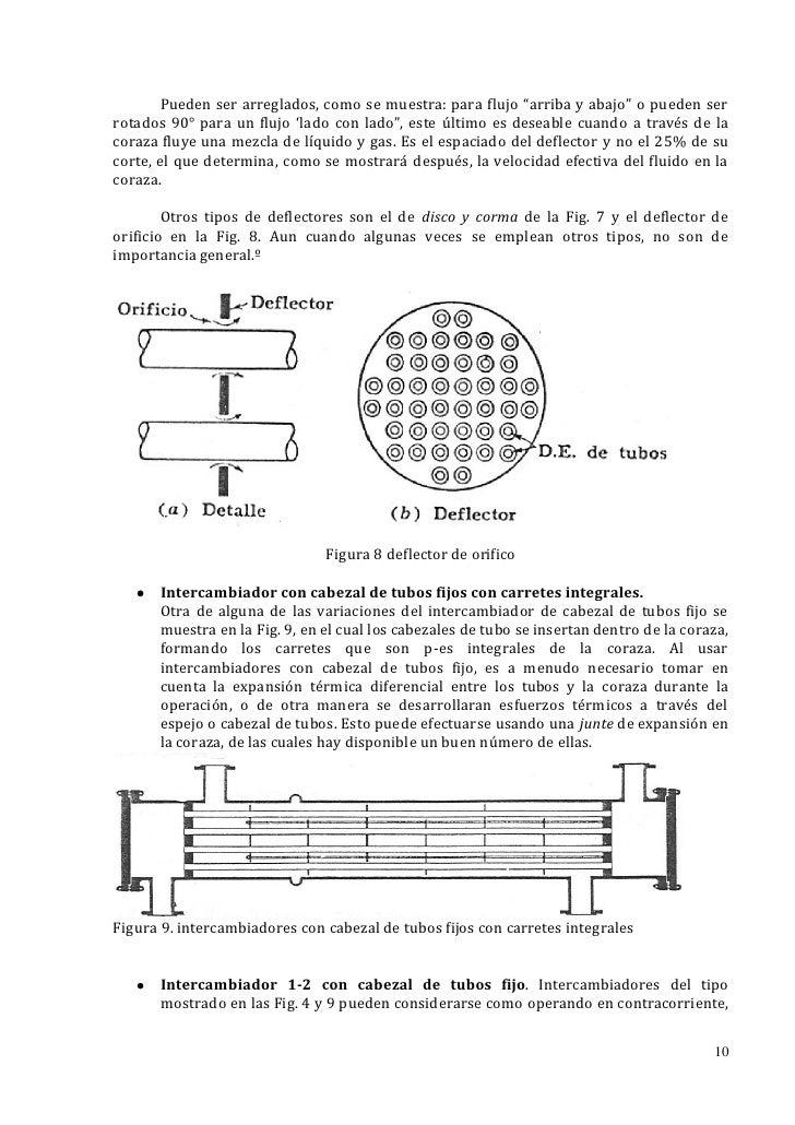 """Pueden ser arreglados, como se muestra: para flujo """"arriba y abajo"""" o pueden serrotados 90° para un flujo 'lado con lado"""",..."""