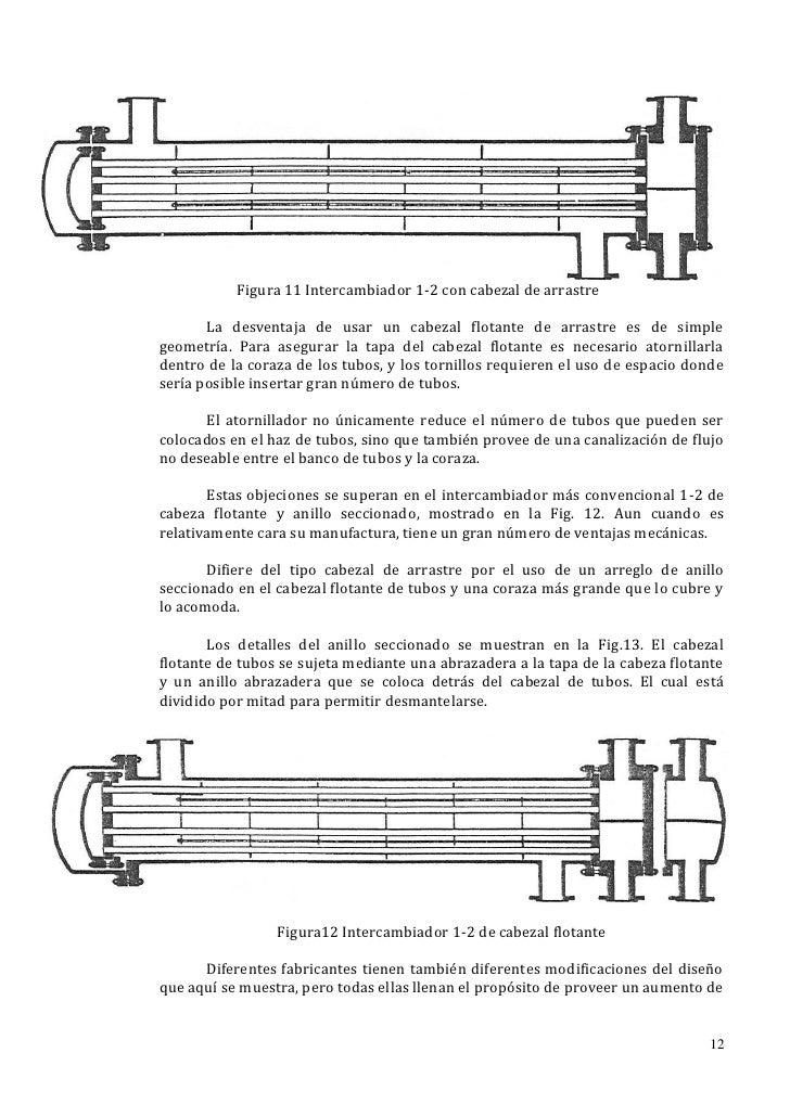 Figura 11 Intercambiador 1-2 con cabezal de arrastre       La desventaja de usar un cabezal flotante de arrastre es de sim...