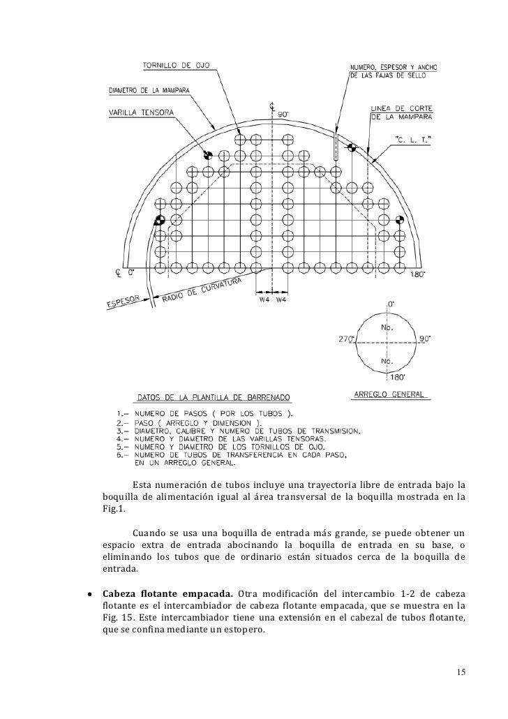 Esta numeración de tubos incluye una trayectoria libre de entrada bajo laboquilla de alimentación igual al área transversa...