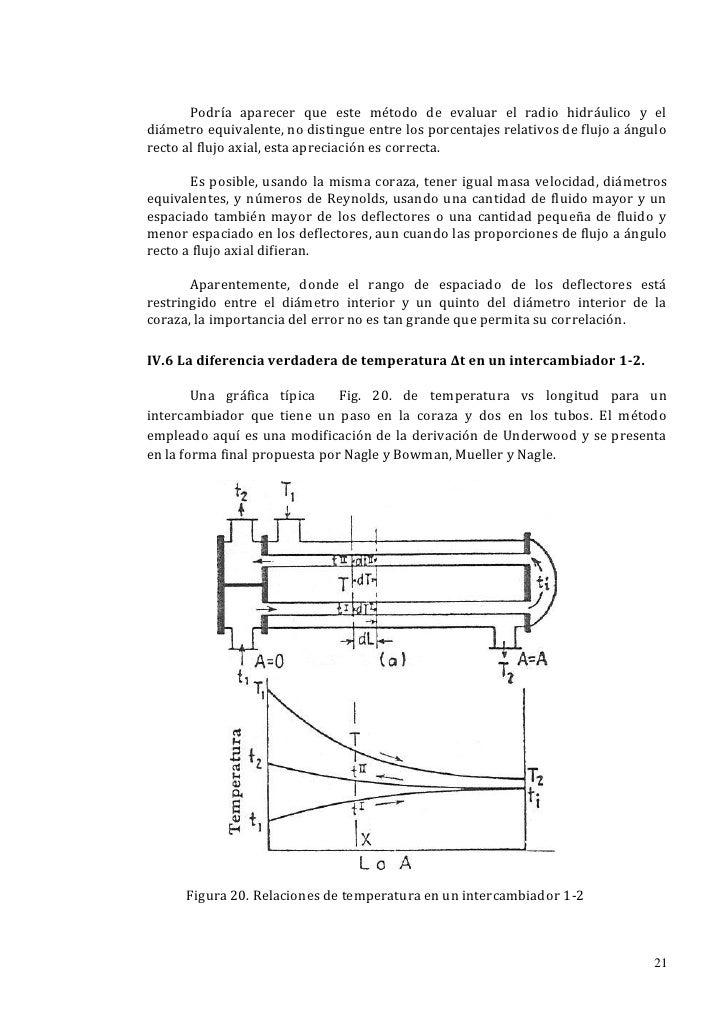 Podría aparecer que este método de evaluar el radio hidráulico y eldiámetro equivalente, no distingue entre los porcentaje...