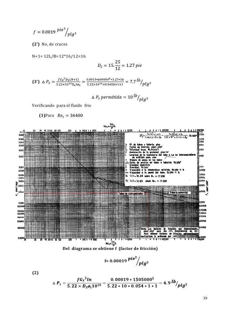 (2') No, de crucesN+1= 12L/B=12*16/12=16(3')Verificando para el fluido frio      (1)Para                Del diagrama se ob...