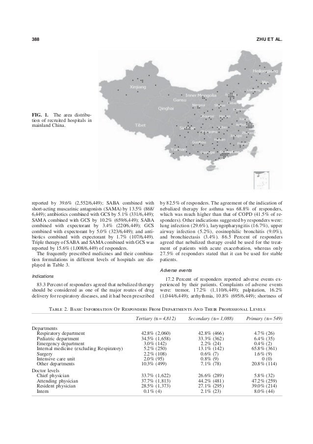 Clinic practice of nebulized therapy in China(a national questionnaire survey) Slide 3