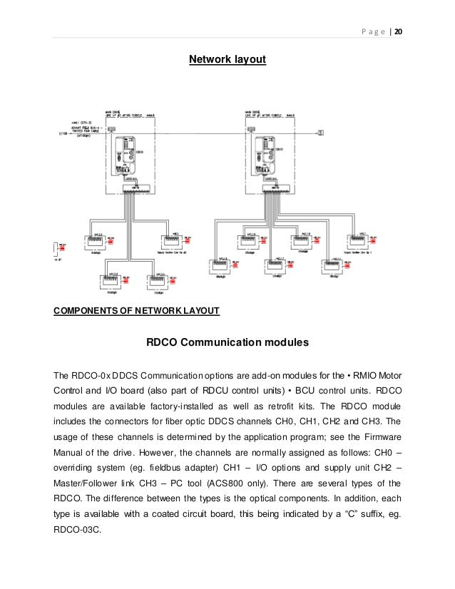 PROJECT ON STUDY OF COMMUNICATION PROBLEM IN ABB DRIVE - Copy