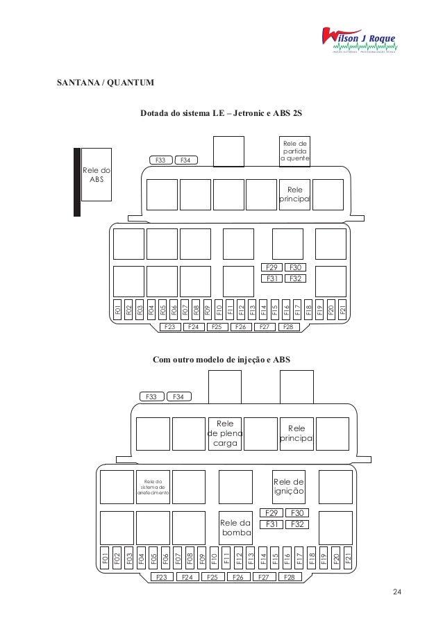 71318936 reles-fusiveis-localizacao-gm-fiat-ford-vw