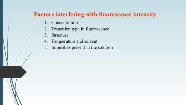 Fluroscence Spectroscopy