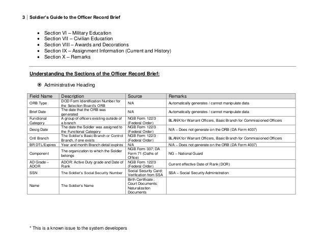 Soldier's Training Guide to the Officer Record Brief_02MAY12