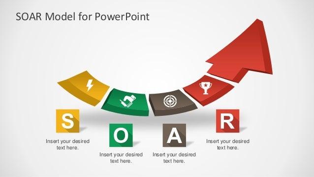 SOAR Model for PowerPoint Insert your desired text here. Insert your desired text here. Insert your desired text here. Ins...