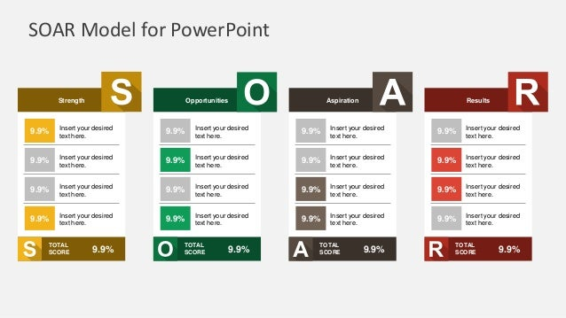 SOAR Model for PowerPoint Strength Insert your desired text here. 9.9% Insert your desired text here. 9.9% Insert your des...