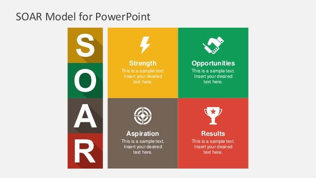 SOAR Model for PowerPoint This is a sample text. Insert your desired text here. Strength This is a sample text. Insert you...