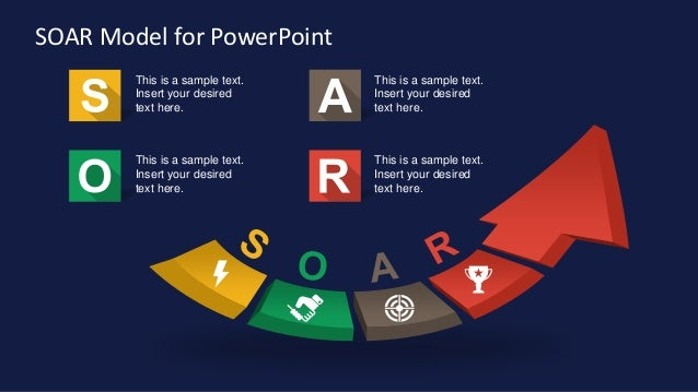 SOAR Model for PowerPoint This is a sample text. Insert your desired text here. This is a sample text. Insert your desired...