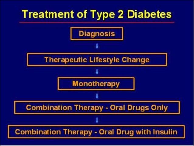 Evidenced Based Paper – Diabetes Mellitus