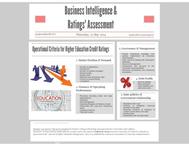 BusinessIntelligenceAndRatingsAssessment