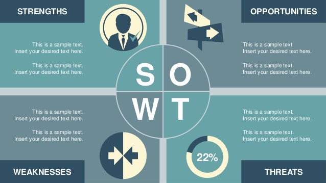 Slidemodel retro swot analysis powerpoint template slidemodel retro swot analysis powerpoint template threats strengths weaknesses opportunities this is a sample text insert your desired text here toneelgroepblik Images
