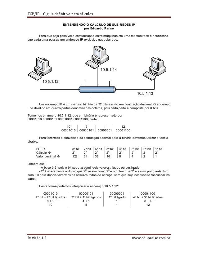 TCP/IP – O guia definitivo para cálculos ENTENDENDO O CÁLCULO DE SUB-REDES IP por Eduardo Parise Para que seja possível a ...