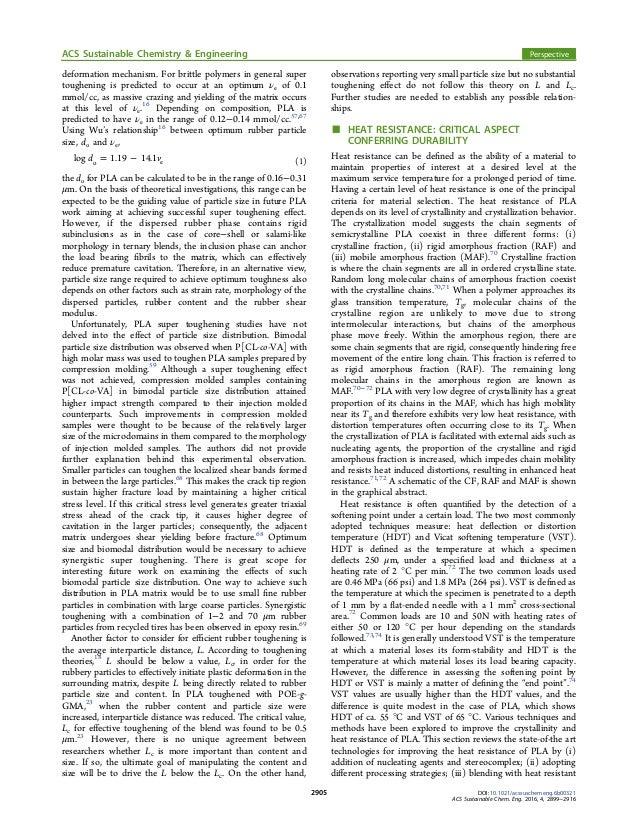 Pla Review Article