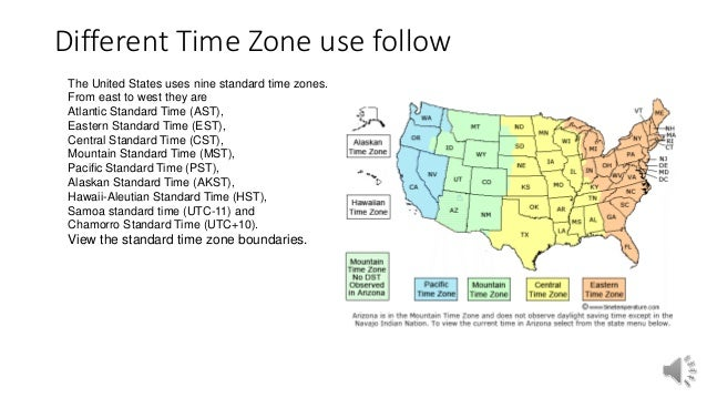 USA Country Study - Different time zones in usa