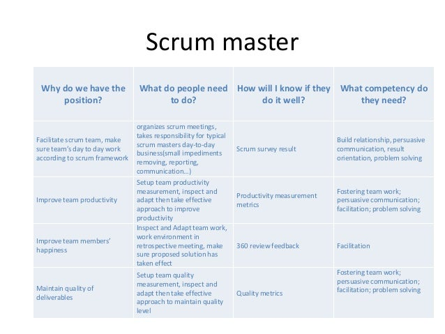 scrum master competency