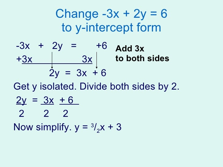 slope intercept form 3x-2y=-16  100 10solve By Graphing