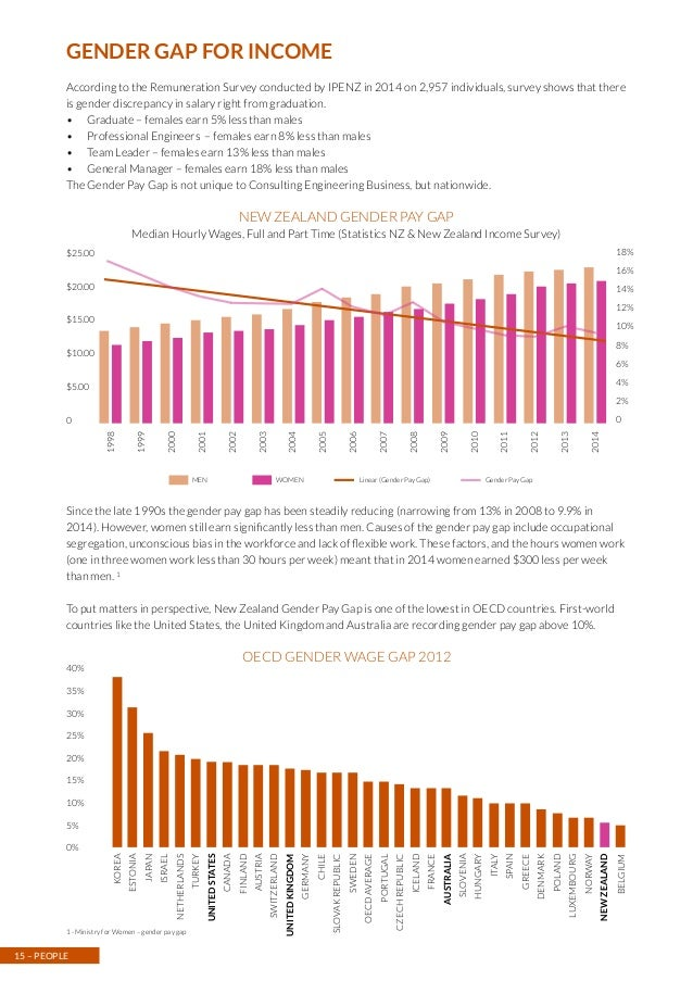 2015 our business industry snapshot report lr 18 malvernweather Gallery