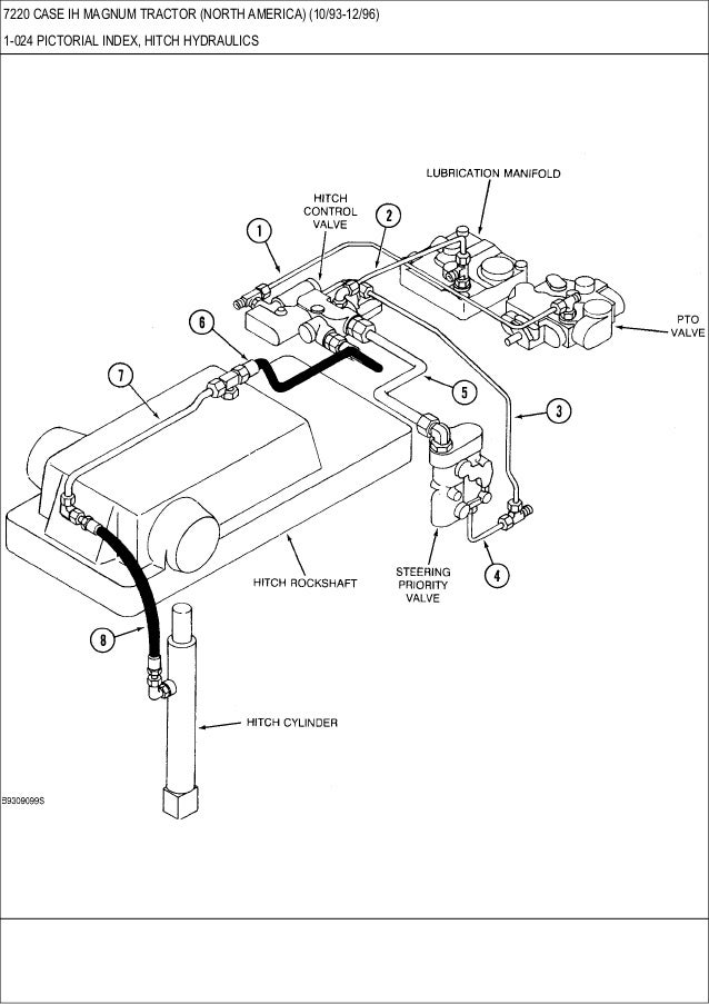 Case Ih 5130 Wiring Diagram Case IH Controls Wiring