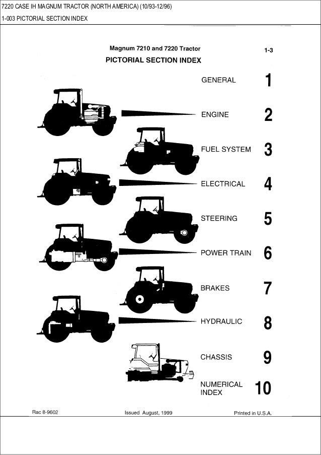 7220 CASE IH Magnum tractor (North America) parts catalog