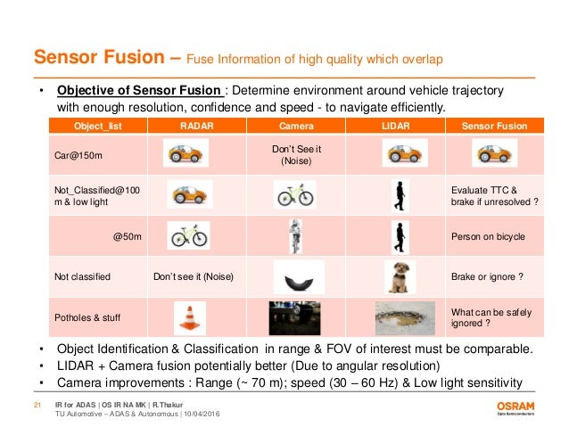 TU Automotive Osram Presentation Final