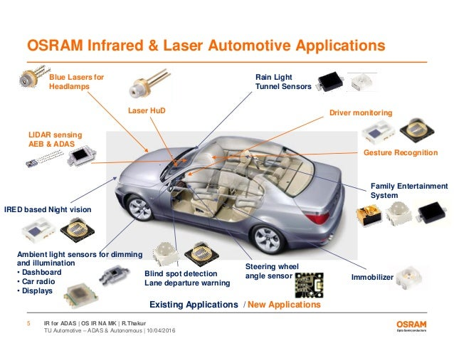 Passport Diplomacy Why Did Russia Recognize Donbass Documents 707196 as well Spansion Inherits Fujitsu Automotive Microcontroller Family besides Automotive besides Volkswagens Latest Concept Wants Budd E also First Ever Byton Concept Car Revealed Ces 2018. on vehicle gesture recognition