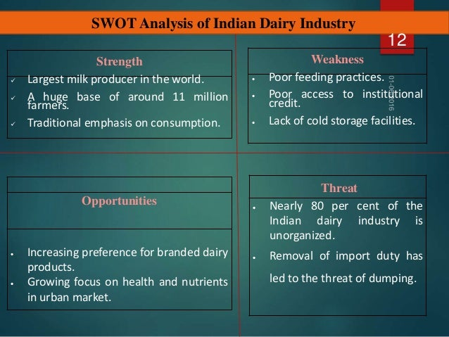 swot analysis on the beverage industry Assignment 1: company description and swot analysis posted on july 7, 2017 due week 3 and worth 100 points in this assignment, you will conduct a swot (strength, weakness, opportunity, and threat) analysis for the type of beverage you have selected, and for your company overall.