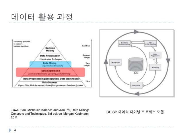 data mining han 3rd edition pdf