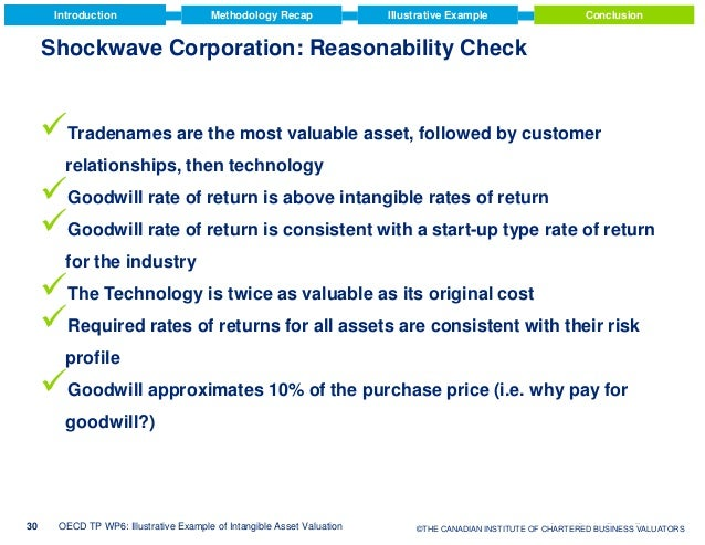 Valuation of 'Intangible' Assets