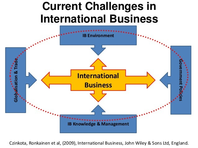 challenges of international business management International business the challenges of globalizatiori eighth edition global edition john j wild university of wisconsin, madison kenneth l wild.