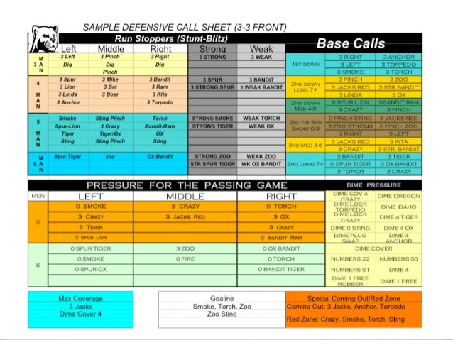 defensive call sheets - Diving.thexperience.co