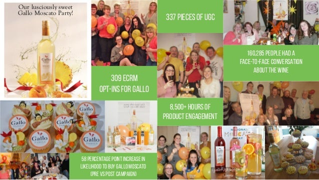 Our lusciously sweet Gallo Moscato Party! © 2012 Gallo Family Vineyards, Modesto, CA All Rights Reserved 8,500+ hours of p...