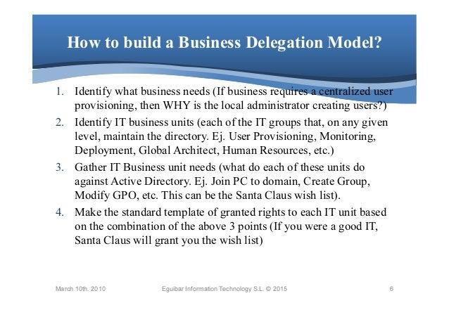 It Business Delegation Model