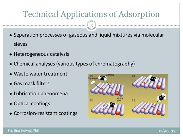 adsorption absorption of toxic gases Adsorption sensitivity of metal atom decorated bilayer graphene toward toxic  it is found that the adsorption configurations of toxic gases  y daiabsorption.