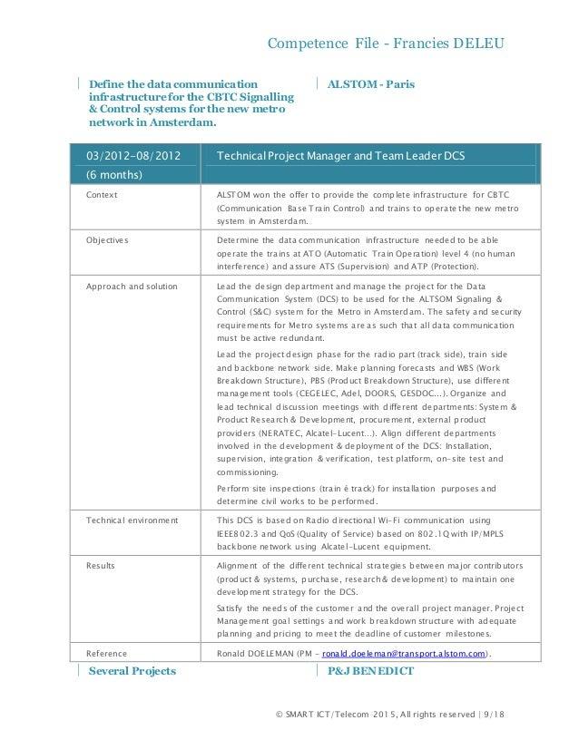 cv smart ict-telecom