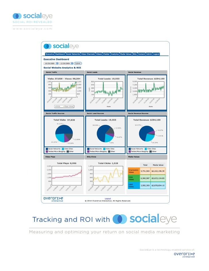 Tracking Social Media ROI with SocialEye