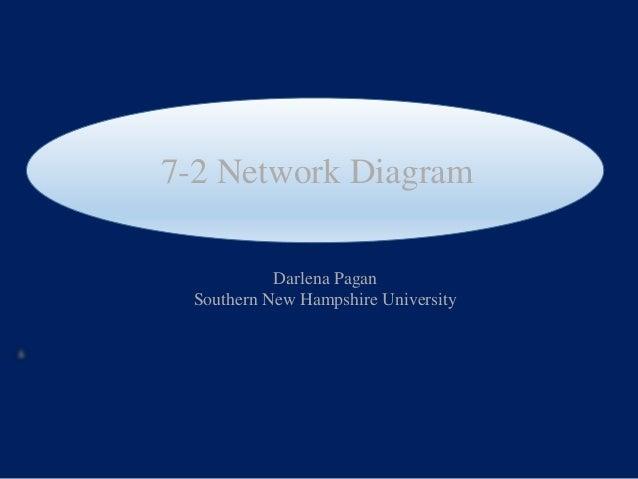 7-2 Network Diagram Darlena Pagan Southern New Hampshire University