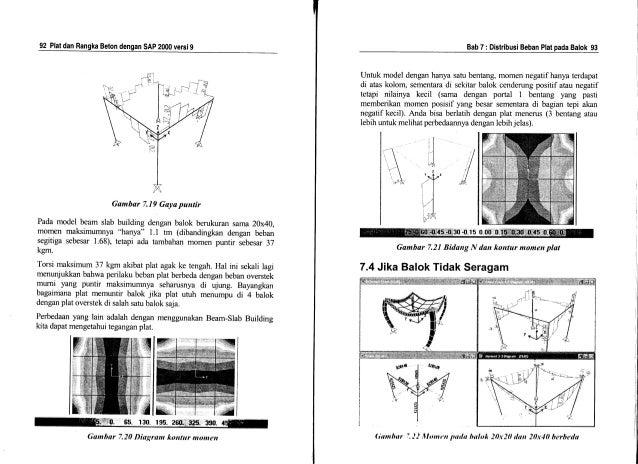 11at rangka dgn sap2000 v9 54 ccuart Image collections