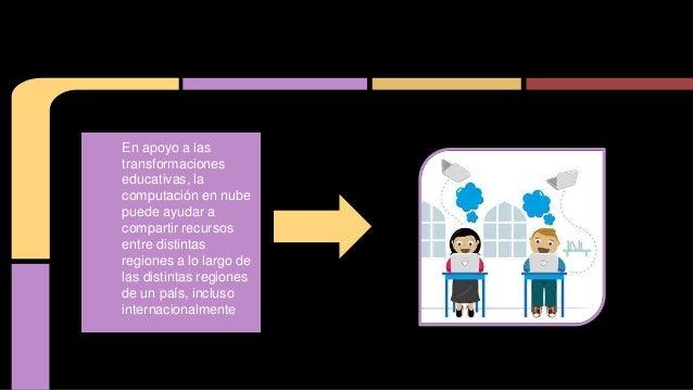En apoyo a las transformaciones educativas, la computación en nube puede ayudar a compartir recursos entre distintas regio...
