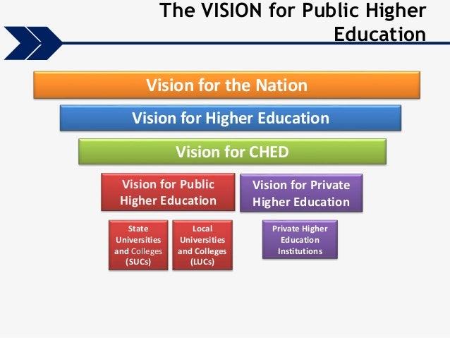 Vision Mission Ppt
