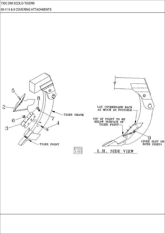 CASE 730 C DMI ECOLO - Tiger parts catalogSlideShare
